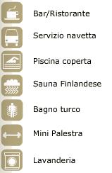 Icone Roma Golf Club